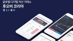 후오비코리아, 앱 2.1 버전 배포