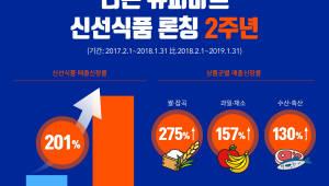 티몬 슈퍼마트, 신선식품 판매 2주년...연 매출 3배 늘어
