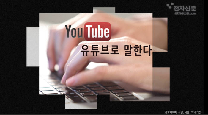 [모션그래픽]유튜브로 말한다