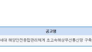 {htmlspecialchars(해상망, 두 번 유찰···일정 차질 우려)}