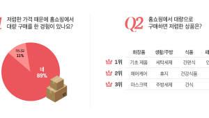 """홈쇼핑모아 """"이용자 89%, 홈쇼핑서 대량 구매 경험"""""""