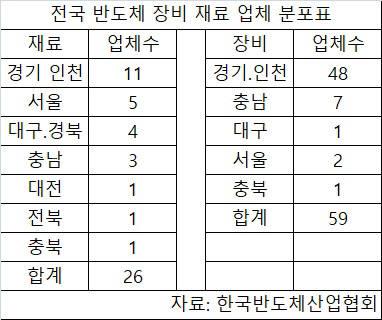 [이슈분석] 경기 남부, '한국형 실리콘밸리'로 주목