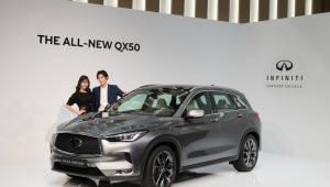 {htmlspecialchars(인피니티, 프리미엄 중형 SUV 'QX50' 출격…'벤츠·BMW'에 승부수)}