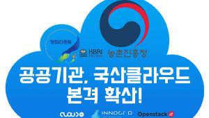 이노그리드, 농촌진흥청·창업진흥원·뇌연구원 클라우드 구축