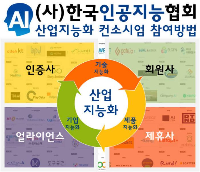 사진=한국인공지능협회 제공.