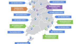 {htmlspecialchars(청년창업사관학교 9기 모집에 5000명 지원...