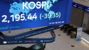 북미회담 결렬에 주식시장 급락...남북 경협주 20% 이상 하락