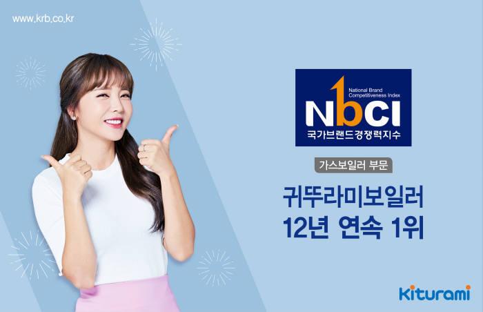 귀뚜라미, 2019년 국가브랜드경쟁력지수 가스보일러 부문 1위