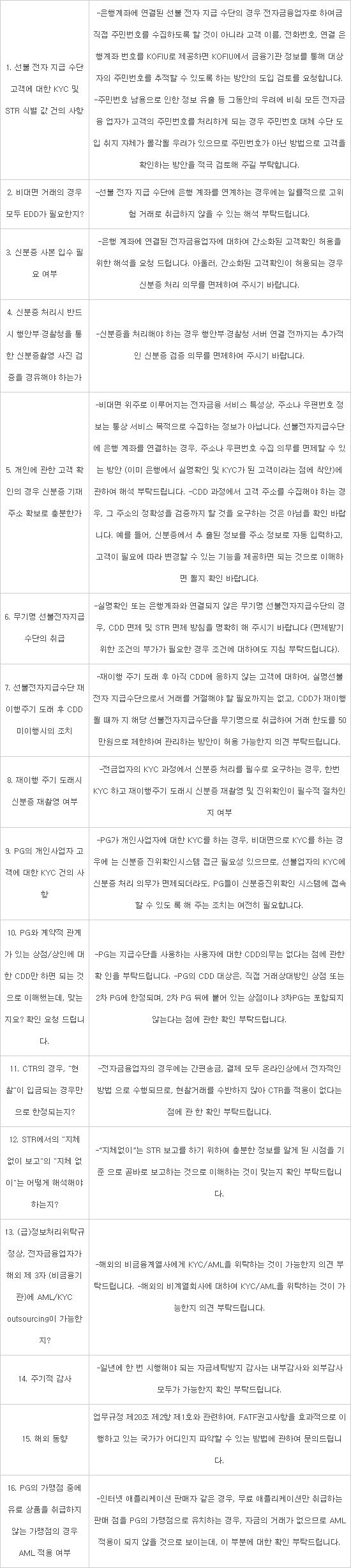 카카오·네이버페이 미성년자 이용 막히나...특금법 시행령에 핀테크기업 '혼돈'