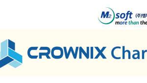 엠투소프트, HTML5 기반의 '크로닉스 차트 1.0'…모바일 환경에서도 동일한 서비스 제공