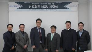 인텔리코리아, 메디컬아이피와 업무협약 '의료분야 3D프린팅 전문가 양성'