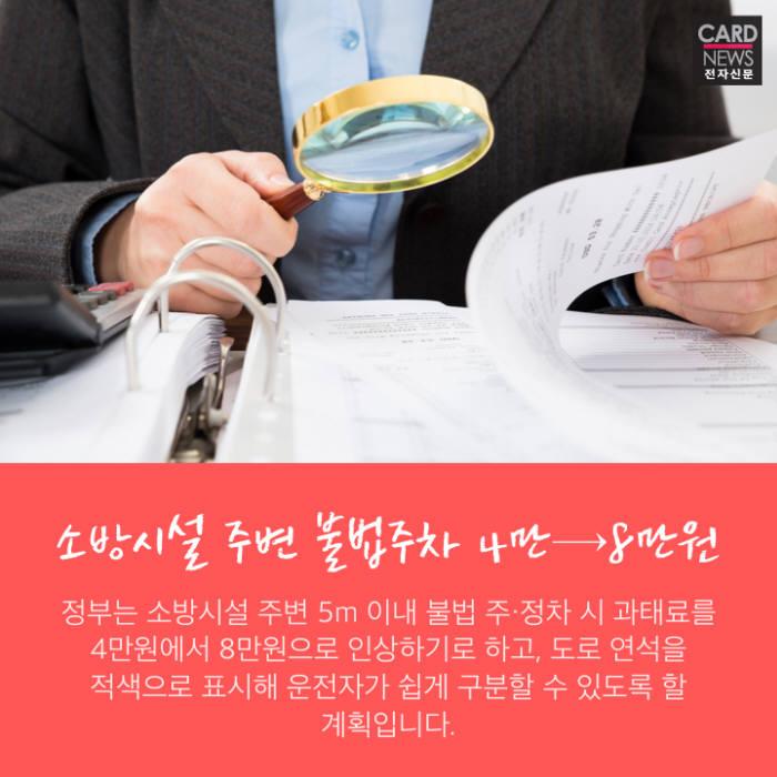 """[카드뉴스] 절대 주차금지 4곳 """"1분만 세워도 찰칵"""""""