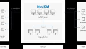 한컴MDS, 공유형 전기자전거 관리 IoT 솔루션 공급