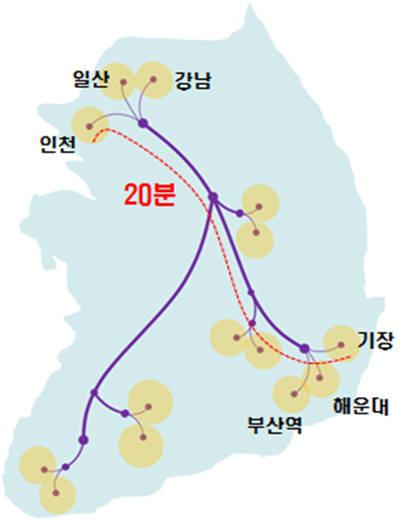 철도연이 구상중인 HTX활용 신개념 교통 네트워크
