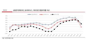 美 마이크론 '이례적' D램·낸드 감산…메모리 업황 회복 기대