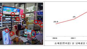 {htmlspecialchars(학교 주변 담배 판매점 평균 7곳..광고만 22개 넘어)}