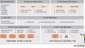 한전KDN, 전력 빅데이터 분석·시각화 솔루션 'K-GIS' 개발
