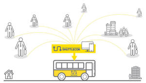씨엘, IoT 기반 공유형 셔틀버스 통합관리 서비스 분야 선두기업 우뚝
