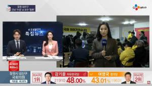 CJ헬로, 지역밀착 4.3보궐선거 방송···지역채널 가치 증명