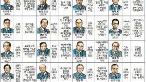 초대 과학기술유공자 업적 한눈에...'대한민국 과학기술유공자 공훈록' 발간