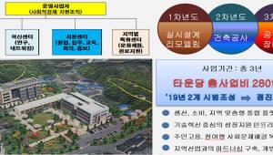 전북·경남 '사회적경제 혁신타운' 선정…정부, 3년간 560억 투입