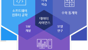 솔트룩스, 데이터 사이언스 스위트 제품 4월 출시