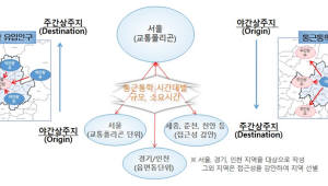 서울시, 출퇴근·등하교 시간 확인 데이터 개발한다