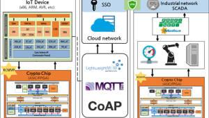 [WIS2019]ITRC포럼-휴먼IoT서비스...인공지능·클라우드 기술 융합 초점