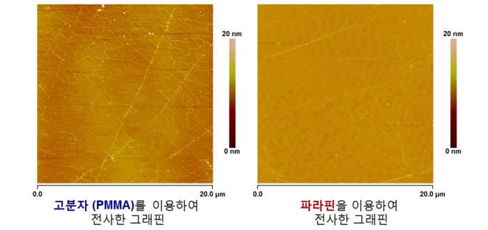 그래핀 전사과정에 고분자(PMMA)와 파라핀을 썼을 때 표면 모습을 비교한 이미지. 파라핀 전사 그래핀은 주름이나 잔여물이 없다.