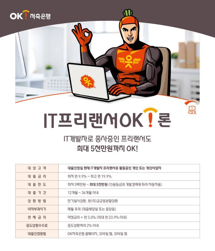 OK저축銀, IT프리랜서 개발자 위한 대출 상품 선봬
