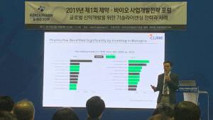 첨단 제약·바이오산업, 글로벌 성장전략으로 해외시장 진출 박차