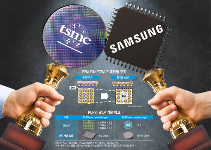 삼성전자, 삼성전기 PLP 사업 인수 왜?…애플 AP 재탈환 승부수