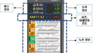 광주시, 2022년까지 560대 버스도착안내단말기 확대 설치