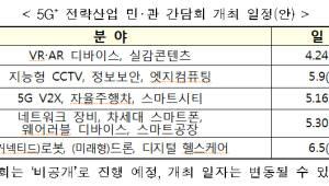 과기정통부, 5G+ 전략산업 육성 민·관 간담회 개최