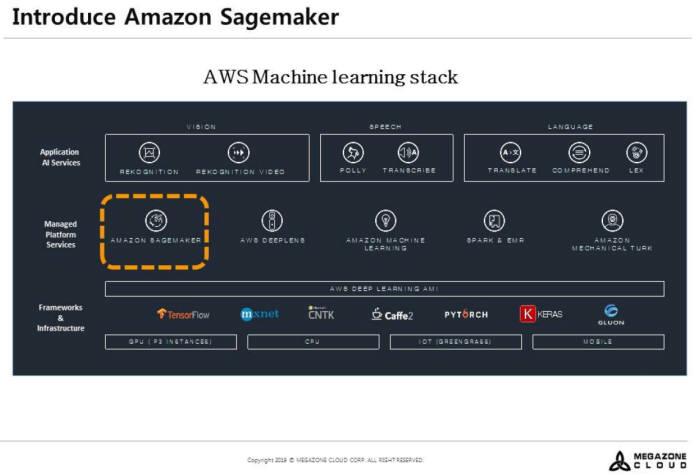 AWS 머신러닝 스택