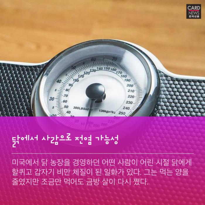 [카드뉴스]비만, 생활습관 탓일까?
