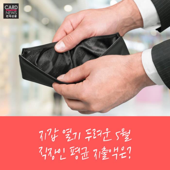 [카드뉴스]지갑 열기 두려운 5월, 직장인 평균 지출액은?