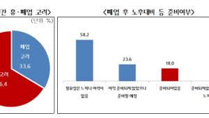 """소상공인 3명 중 1명 """"최근 1년 동안 휴·폐업 생각"""""""