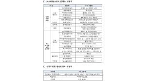 과기정통부, 차세대 방송용 콘텐츠 제작지원작 25편 발표