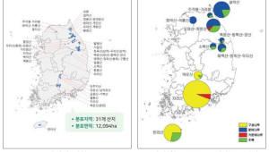 """국립산림과학원 """"전국 31개 산지 멸종위기 고산 침엽수종 서식"""""""