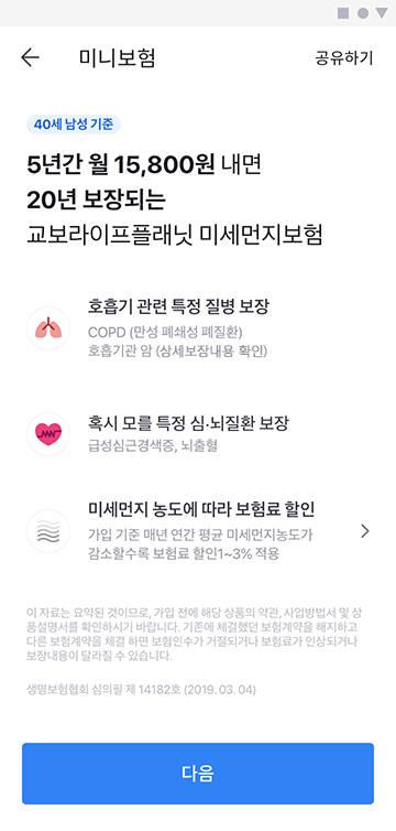 교보라이프플래닛, '무배당 m미세먼지질병보험' 배타적사용권 획득
