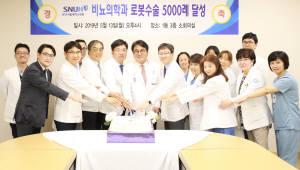 분당서울대병원 비뇨의학과, 다빈치 로봇수술 5000례 달성
