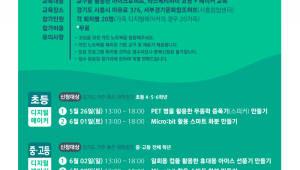 경기콘텐츠진흥원, 25일부터 청소년 대상 '4차산업 메이커스 교육'