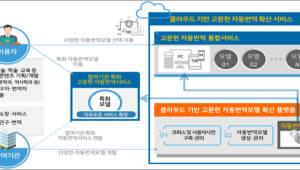 한문 고전 AI로 번역한다...천문연, 내년 공개