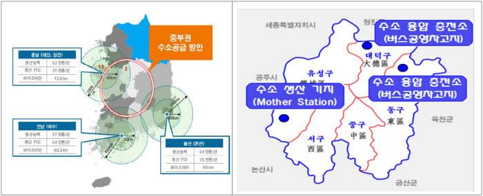 대전시, 첫 수소충전소 운영 시작…중부권 수소산업 선도도시 선언