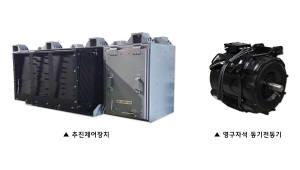 현대로템, 국내 최초 영구자석 동기전동기 서울 지하철 6호선 투입