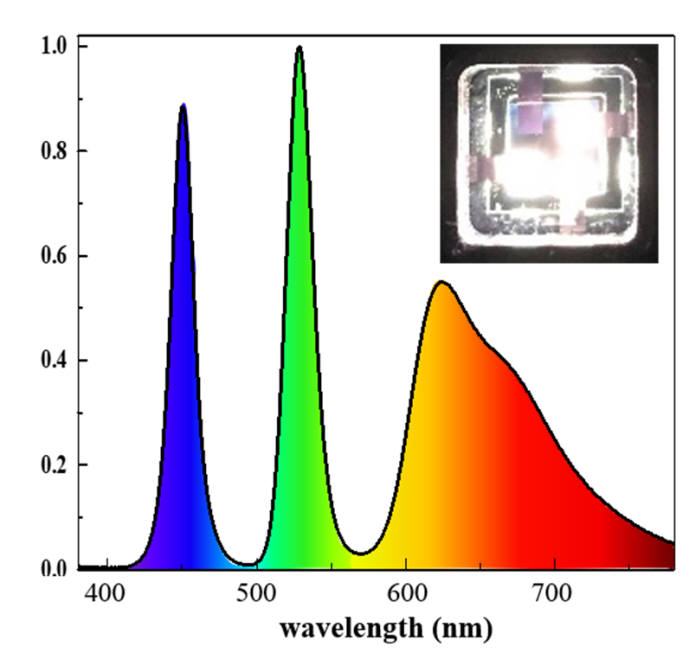 개발된 소자가 방출하는 빛의 스펙트럼과 실제 소자 사진