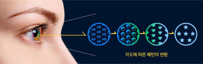 미래나노텍과 골드맥스그룹이 공동 개발한 3D 보안라벨 지무브는 보는 각도에 따라 전혀 다른 패턴을 형성한다. (사진=미래나노텍)
