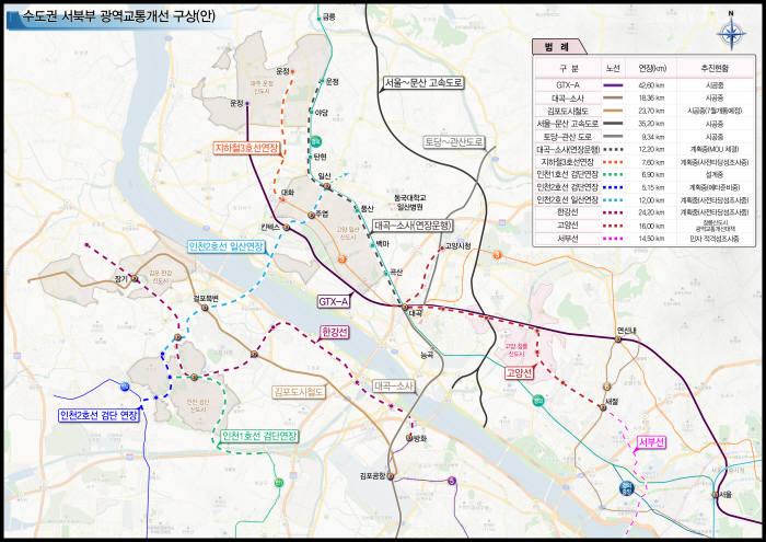 수도권 서북부 광역교통개선 구상안