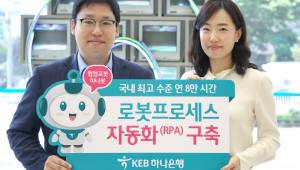 KEB하나은행, 로봇프로세스자동화(RPA) 업무 범위 확대 적용